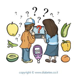 The Diabetes Quiz
