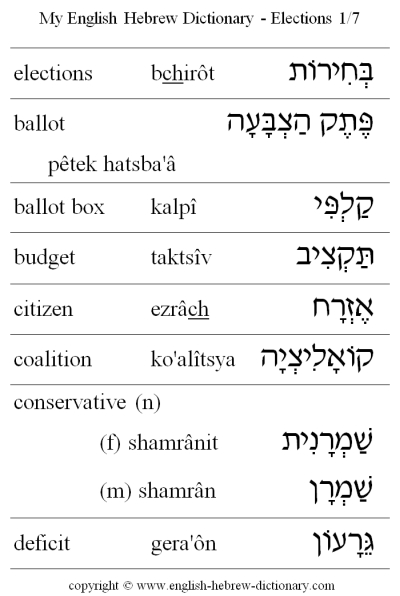 My English Hebrew Dictionary Elections Vocabulary