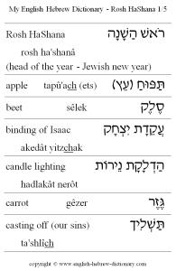 English - Hebrew School Vocabulary