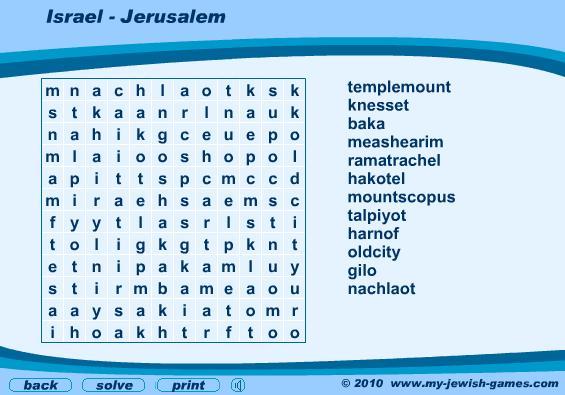 Educational Resources About Jerusalem