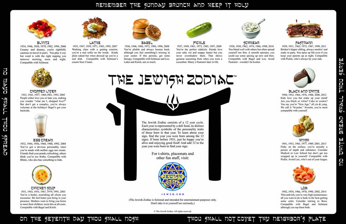 jewish write essays on jewish humor Jewish stereotypes essays and research papers jewish stereotypes high-pitched, annoying, voice that won't stop complaining about the mundane realities of life has become a staple of our.