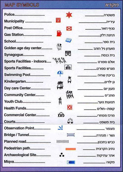Map Key Symbols Jewish map key symbols