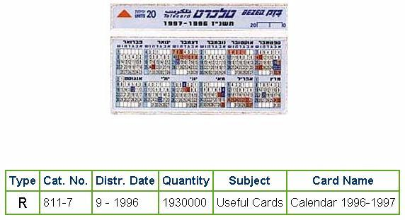 History Of Israel Telecards Phone Cards