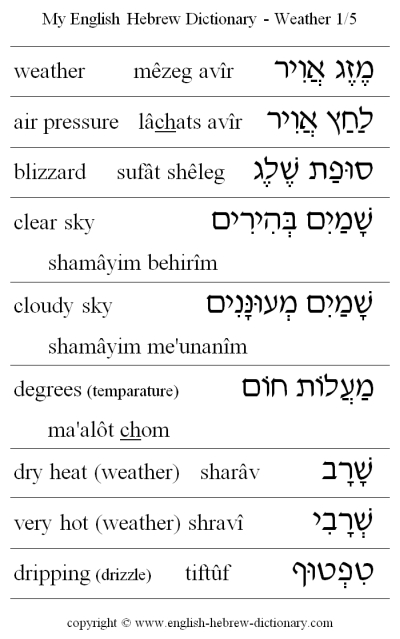 My English Hebrew Dictionary Weather Vocabulary